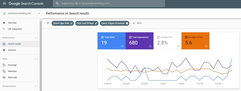 Google Search Console can be used as a free SEO tool